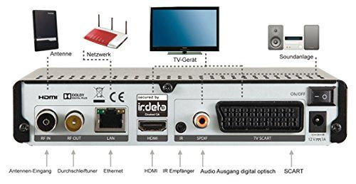 Überblick des Digitalbox Imperial T2 IR
