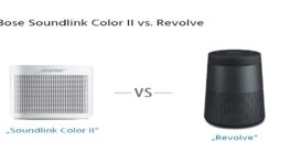 Bose Soundlink Color II vs. Revolve