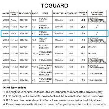 TOGUARD 8-Zoll 1024*768 TFT LCD Farb Monitor - Video Bildschirm mit BNC HDMI AV VGA Input - 2